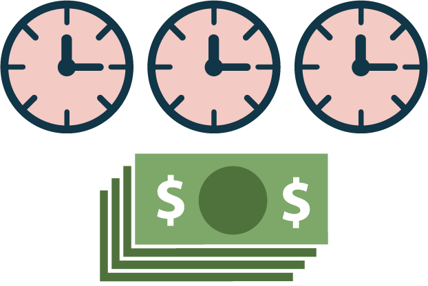 time and money at emergency care