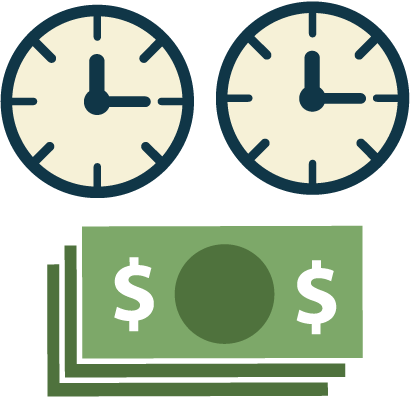 time and money at urgent care