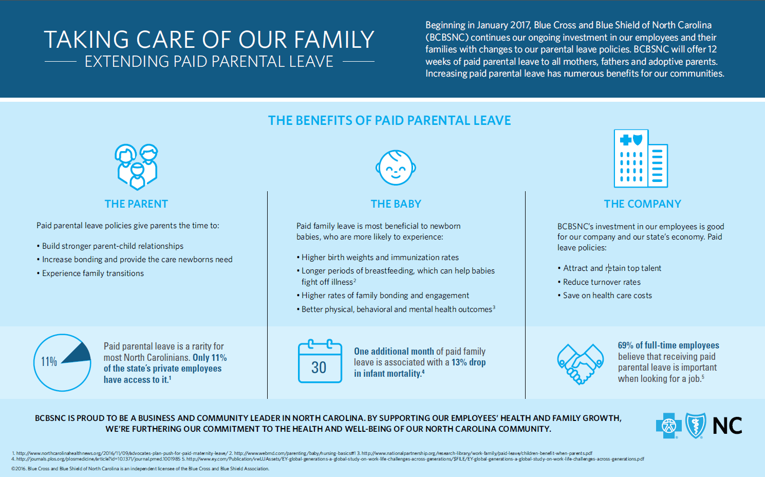 Maternity 0 Png Blue Cross And Blue Shield Of North Carolina
